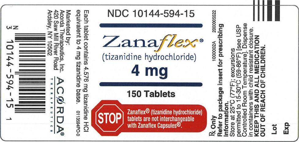 United healthcare zanaflex